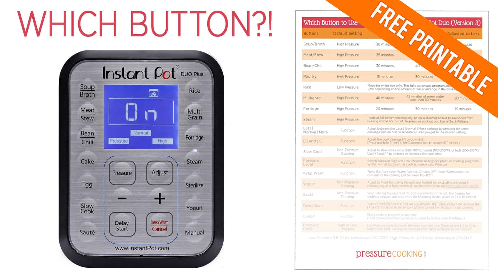 Which Instant Pot Buttons to Use - Pressure Cooking Today™